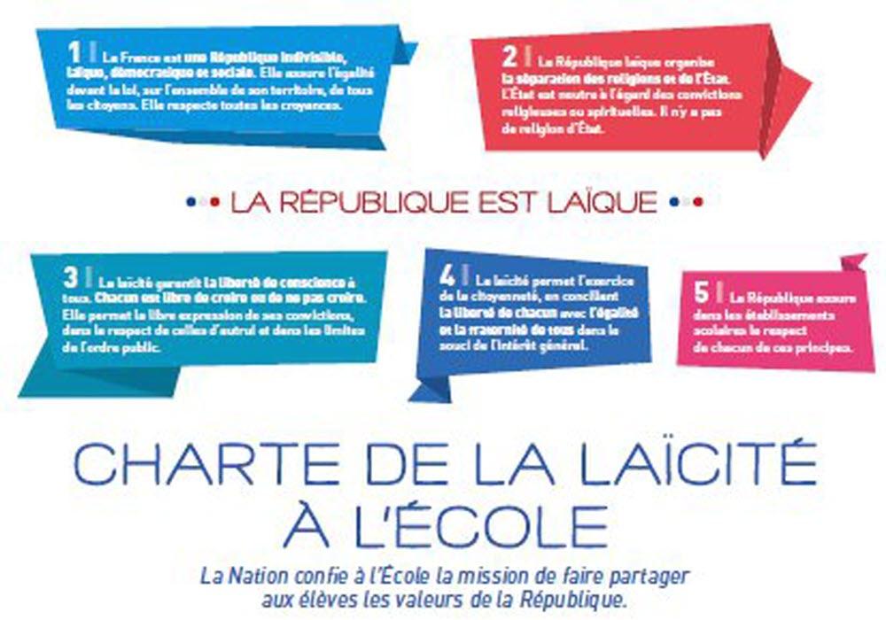 Voici les gagnants du concours de la Charte de la Laïcité lancé cette année au collège !